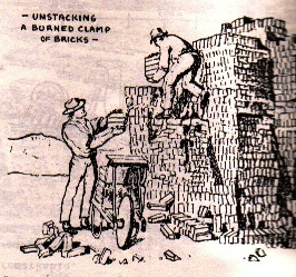 Chapter 5 1900 Unwin Brick Making
