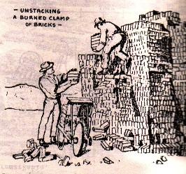 Chapter 5 1900 Unwin Brick Making